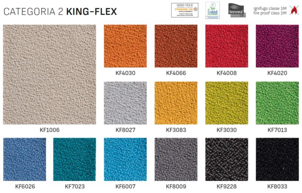 King-Flex Class 1 IM