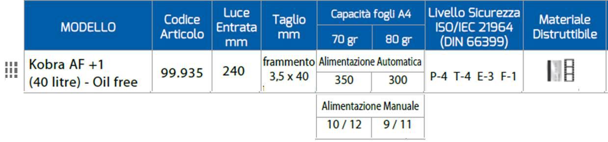 Kobra AF+1 40 litri